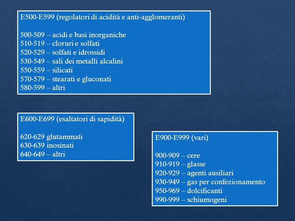 E500-E599 (regolatori di acidità e anti-agglomeranti) 500-509 – acidi e basi inorganiche 510-519 – cloruri e solfati 520-529 – solfati e idrossidi 530
