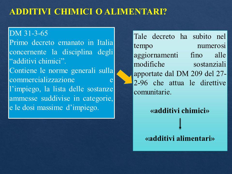 """ADDITIVI CHIMICI O ALIMENTARI? DM 31-3-65 Primo decreto emanato in Italia concernente la disciplina degli """"additivi chimici"""". Contiene le norme genera"""
