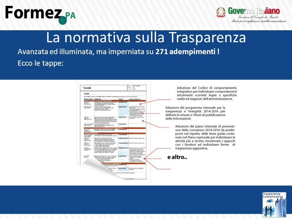 La normativa sulla Trasparenza Avanzata ed illuminata, ma imperniata su 271 adempimenti .