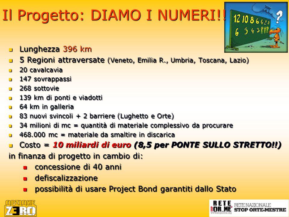 Il Progetto: DIAMO I NUMERI!.