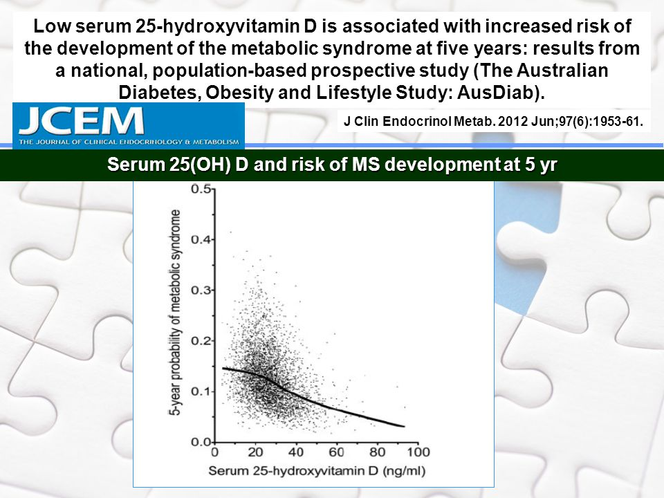 Serum 25(OH) D and risk of MS development at 5 yr Low serum 25-hydroxyvitamin D is associated with increased risk of the development of the metabolic syndrome at five years: results from a national, population-based prospective study (The Australian Diabetes, Obesity and Lifestyle Study: AusDiab).