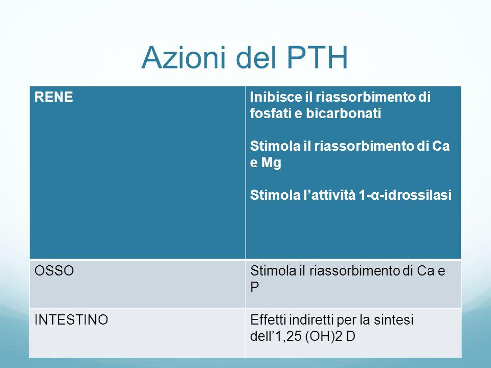 Terapia Iperparatiroidismo sintomatico Paratiroidectomia Terapia medica: Idratazione Diuretici non tiazidici Bifosfonati