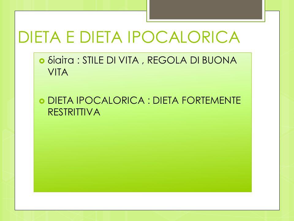 EFFETTTI DELLA DIETA IPOCALORICA: RIDUZIONE DEL METABOLISMO BASALEUSO PROTEINE, NO GRASSO PER RICAVARE ENERGIA DIETA IPOCALORICA ALTERAZIONE DEI SEGNALI DI FAME E SAZIETA' NEVROSI DA SEMIDIGIUNO: EUFORIA INIZIALE SEGUITA DA IRRITABILITA' E DEPRESSIONE PARADOSSO DELLA DIETA: DOPO OGNI CICLO IL PESO SI ATTESTA SU VALORI SEMPRE PIU' ALTI (EFFETTO YO YO)