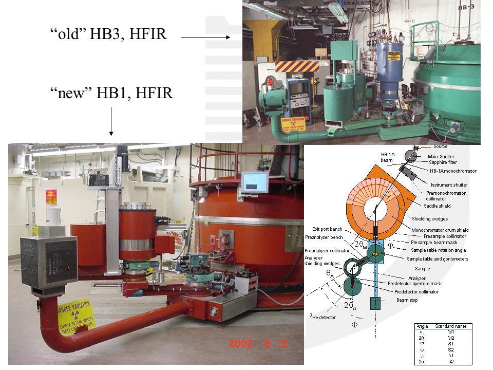 Triple Axis Spectrometer