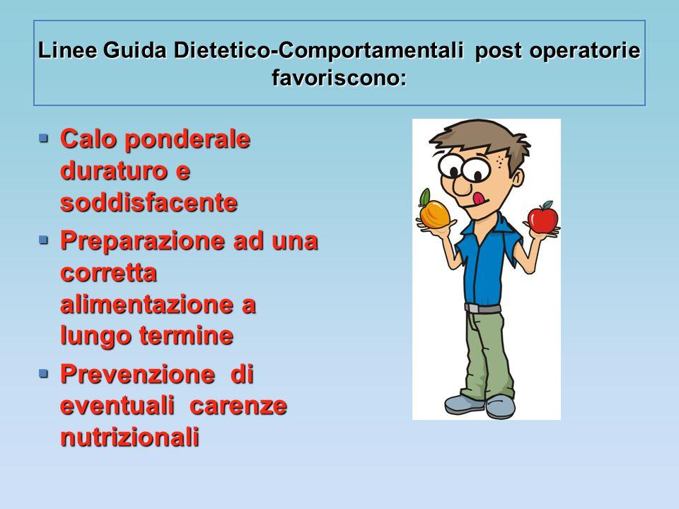 Linee Guida Dietetico-Comportamentali post operatorie favoriscono:  Calo ponderale duraturo e soddisfacente  Preparazione ad una corretta alimentazi