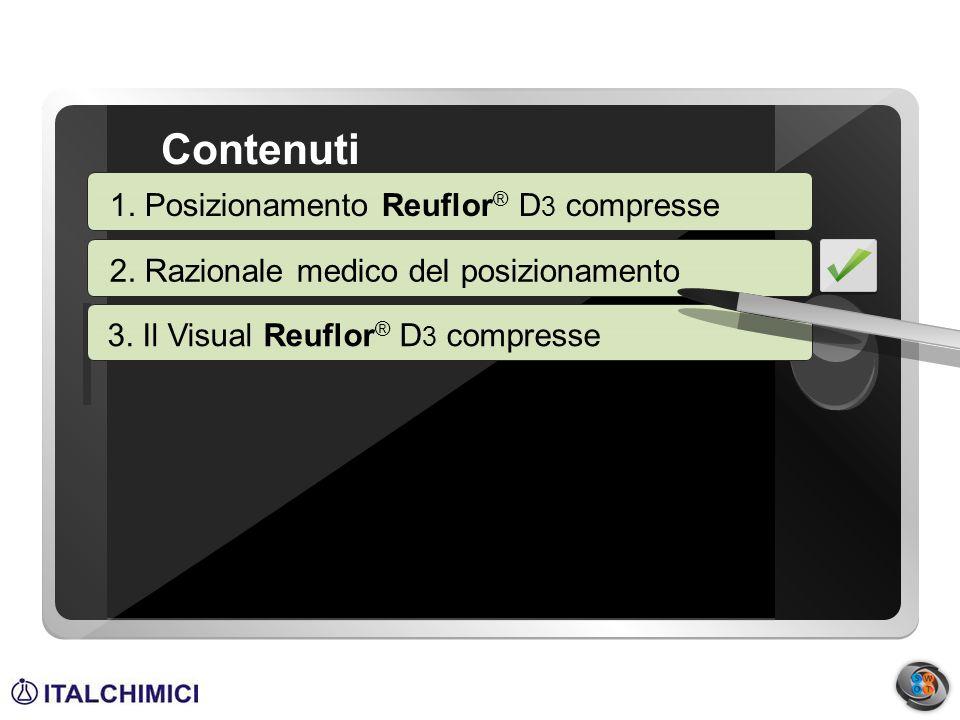 2. Razionale medico del posizionamento3. Il Visual Reuflor ® D 3 compresse 1. Background 1. Posizionamento Reuflor ® D 3 compresse Contenuti