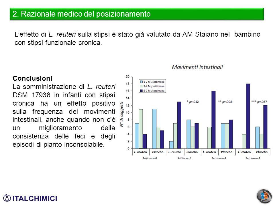 2. Razionale medico del posizionamento L'effetto di L. reuteri sulla stipsi è stato già valutato da AM Staiano nel bambino con stipsi funzionale croni