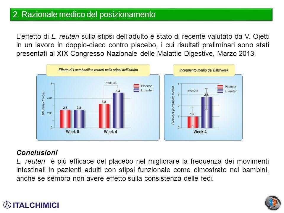 2. Razionale medico del posizionamento L'effetto di L. reuteri sulla stipsi dell'adulto è stato di recente valutato da V. Ojetti in un lavoro in doppi