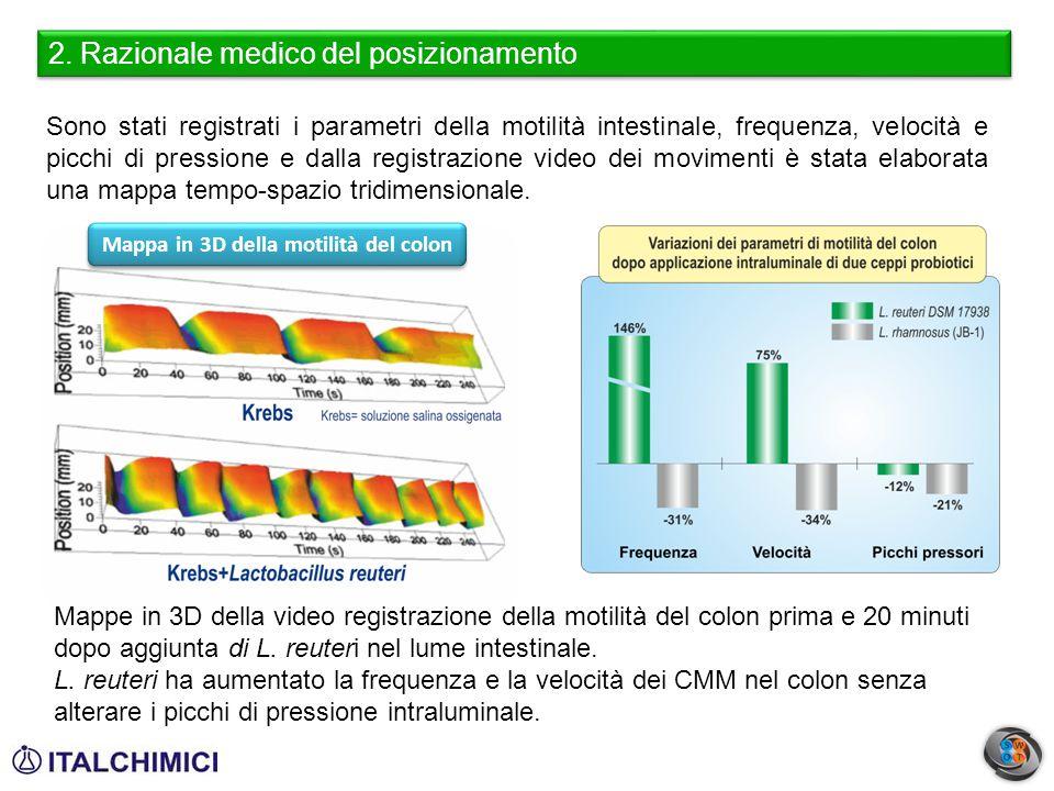Sono stati registrati i parametri della motilità intestinale, frequenza, velocità e picchi di pressione e dalla registrazione video dei movimenti è st