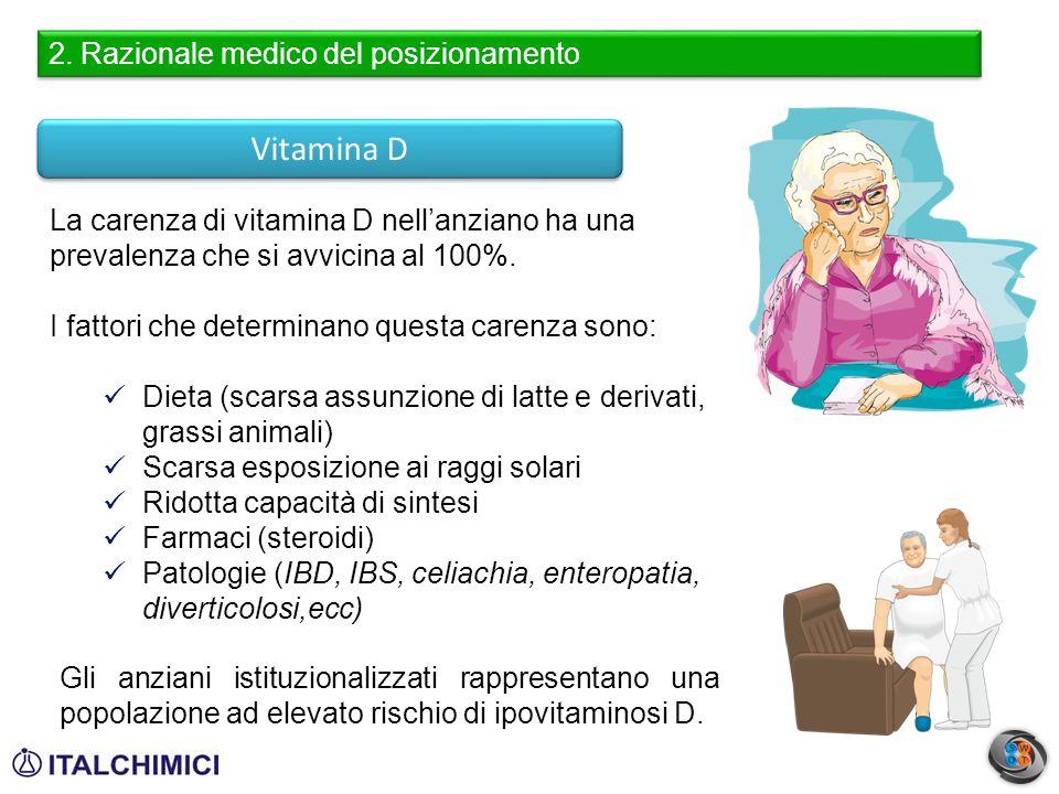 La carenza di vitamina D nell'anziano ha una prevalenza che si avvicina al 100%. I fattori che determinano questa carenza sono: Dieta (scarsa assunzio
