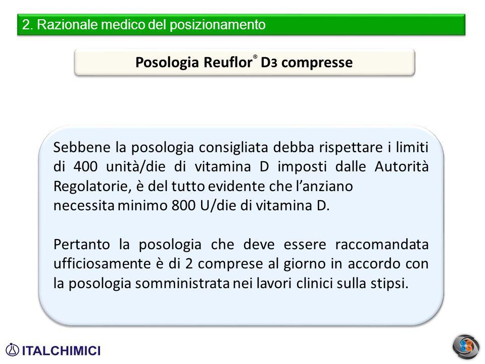 2. Razionale medico del posizionamento Posologia Reuflor ® D 3 compresse Sebbene la posologia consigliata debba rispettare i limiti di 400 unità/die d
