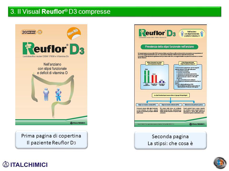 3. Il Visual Reuflor ® D3 compresse Seconda pagina La stipsi: che cosa è Seconda pagina La stipsi: che cosa è Prima pagina di copertina Il paziente Re