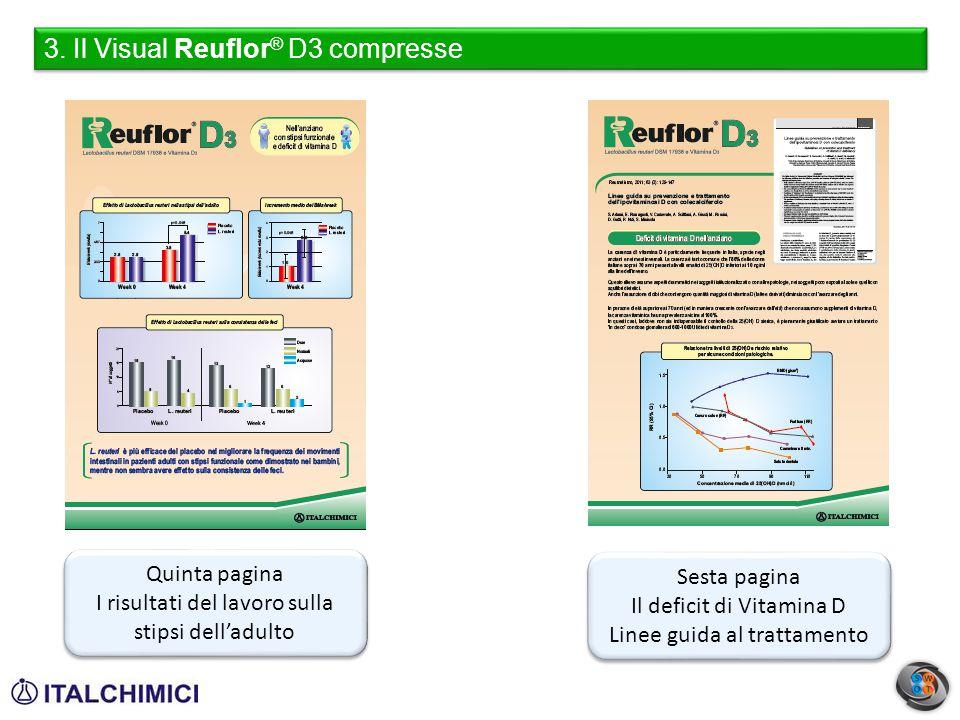 3. Il Visual Reuflor ® D3 compresse Sesta pagina Il deficit di Vitamina D Linee guida al trattamento Sesta pagina Il deficit di Vitamina D Linee guida