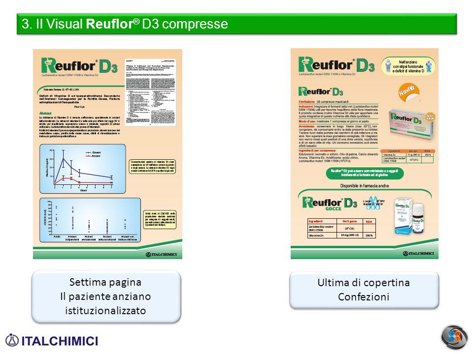 3. Il Visual Reuflor ® D3 compresse Ultima di copertina Confezioni Ultima di copertina Confezioni Settima pagina Il paziente anziano istituzionalizzat