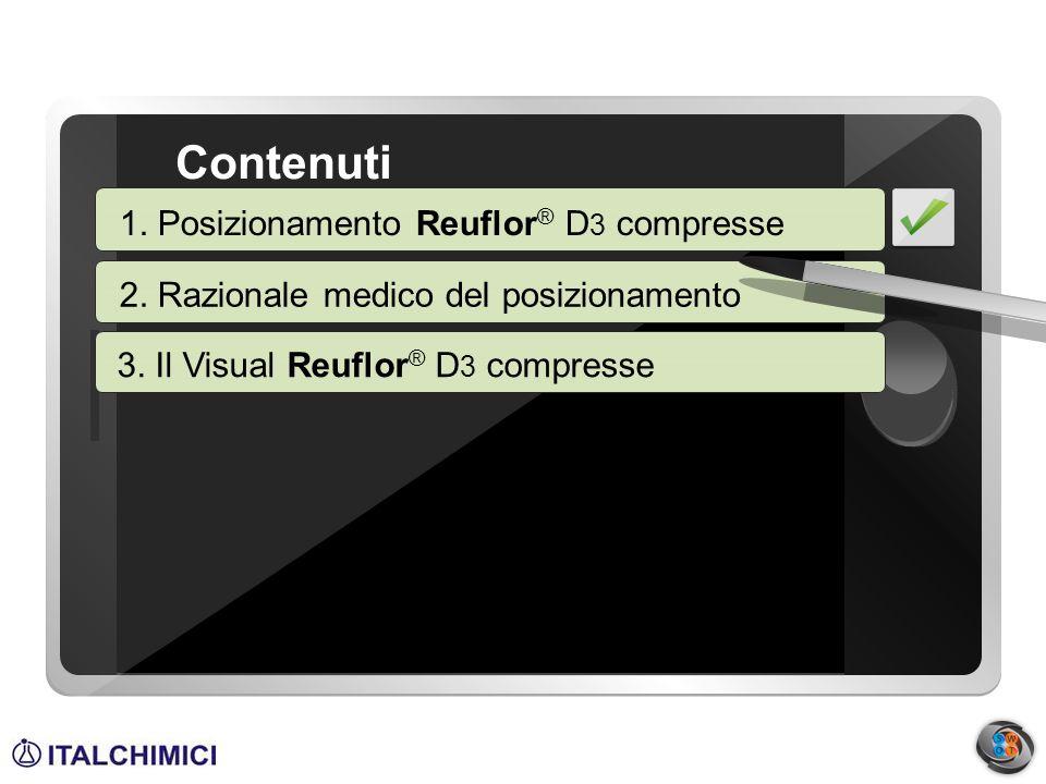 2. Razionale medico del posizionamento3. Il Visual Reuflor ® D 3 compresse 1. Background Contenuti 1. Posizionamento Reuflor ® D 3 compresse