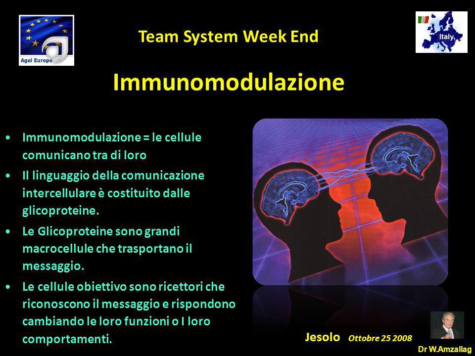 Dr W.Amzallag Jesolo Ottobre 25 2008 5 Team System Week End Immunomodulazione Immunomodulazione = le cellule comunicano tra di loro Il linguaggio della comunicazione intercellulare è costituito dalle glicoproteine.