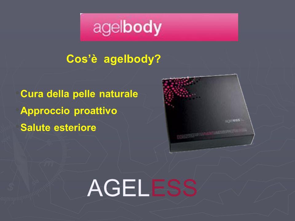 AGELESS Cos'è agelbody? Cura della pelle naturale Approccio proattivo Salute esteriore