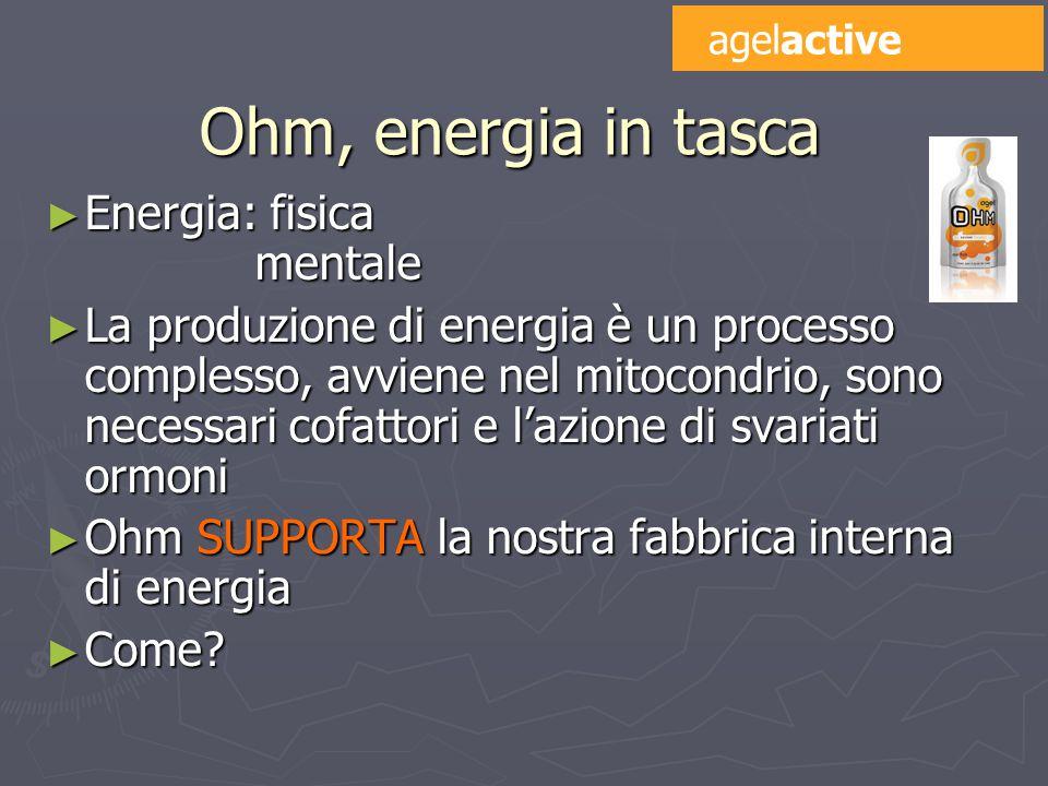 Ohm, energia in tasca ► Energia: fisica mentale ► La produzione di energia è un processo complesso, avviene nel mitocondrio, sono necessari cofattori e l'azione di svariati ormoni ► Ohm SUPPORTA la nostra fabbrica interna di energia ► Come.