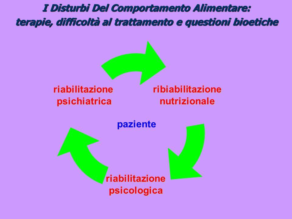 I Disturbi Del Comportamento Alimentare: terapie, difficoltà al trattamento e questioni bioetiche ribiabilitazionenutrizionale riabilitazionepsicologi