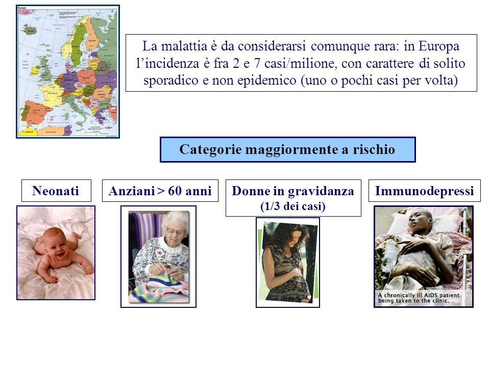 La malattia è da considerarsi comunque rara: in Europa l'incidenza è fra 2 e 7 casi/milione, con carattere di solito sporadico e non epidemico (uno o