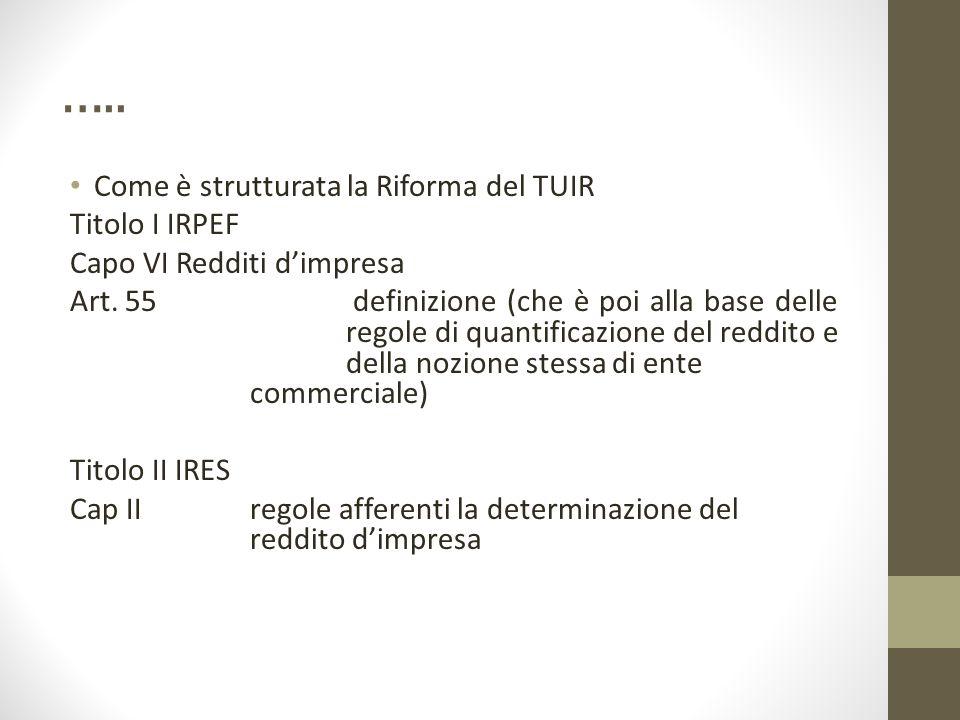 ….. Come è strutturata la Riforma del TUIR Titolo I IRPEF Capo VI Redditi d'impresa Art. 55 definizione (che è poi alla base delle regole di quantific