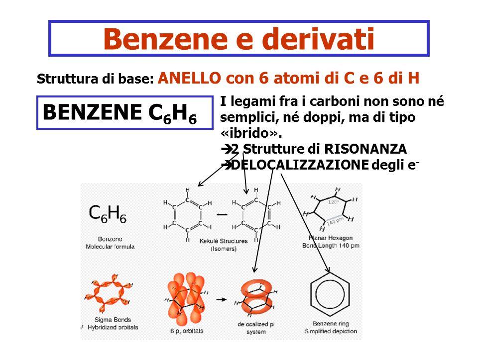 Benzene e derivati Struttura di base: ANELLO con 6 atomi di C e 6 di H BENZENE C 6 H 6 I legami fra i carboni non sono né semplici, né doppi, ma di ti