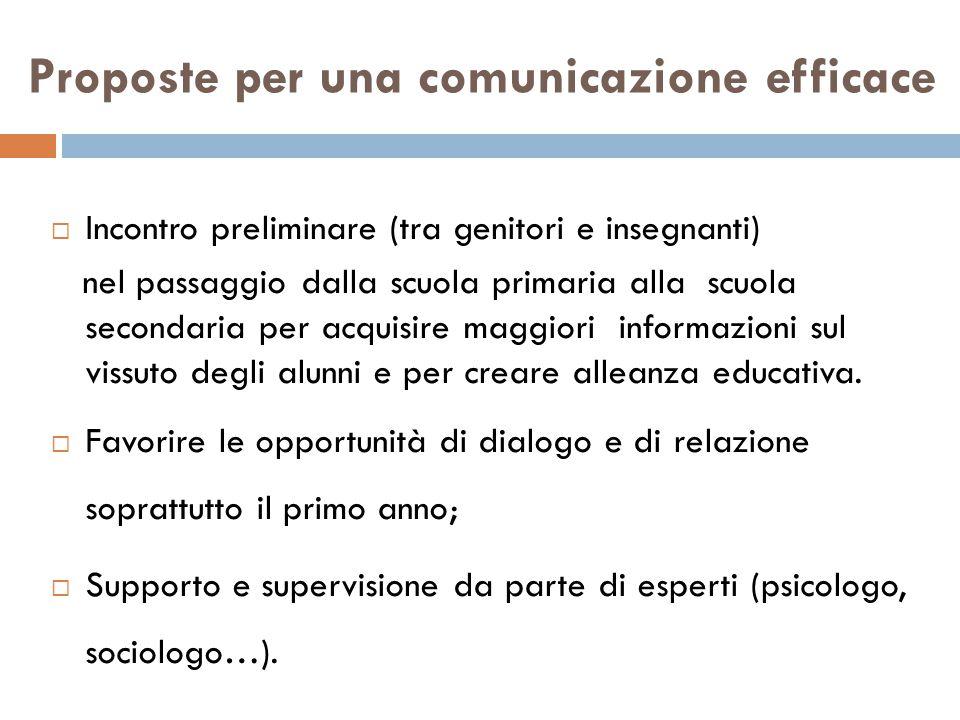 Proposte per una comunicazione efficace IIncontro preliminare (tra genitori e insegnanti) nel passaggio dalla scuola primaria alla scuola secondaria