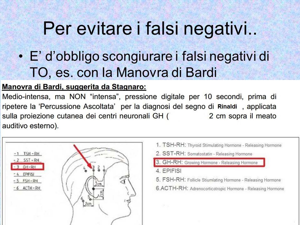 Per evitare i falsi negativi..E' d'obbligo scongiurare i falsi negativi di TO, es.