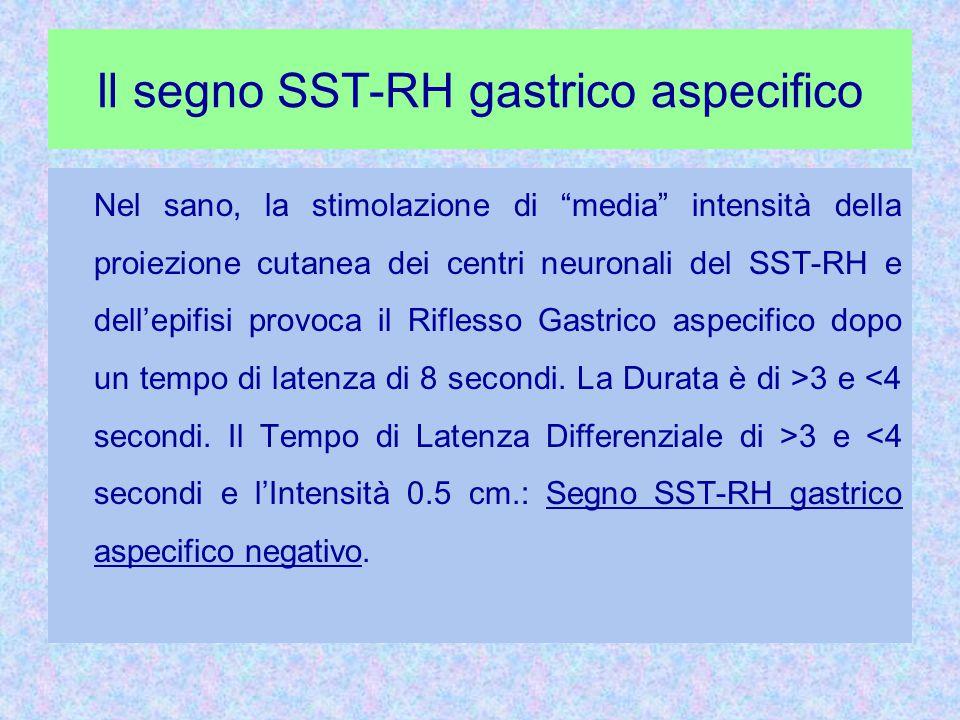 Il segno SST-RH gastrico aspecifico Nel sano, la stimolazione di media intensità della proiezione cutanea dei centri neuronali del SST-RH e dell'epifisi provoca il Riflesso Gastrico aspecifico dopo un tempo di latenza di 8 secondi.