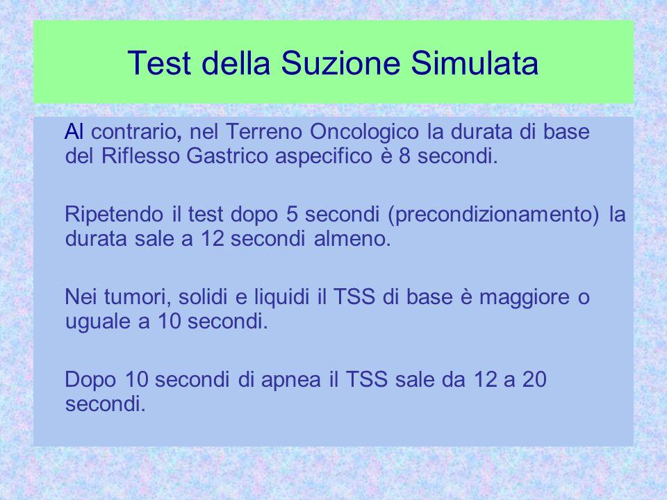 Test della Suzione Simulata Al contrario, nel Terreno Oncologico la durata di base del Riflesso Gastrico aspecifico è 8 secondi.