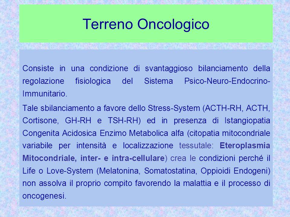Terreno Oncologico Consiste in una condizione di svantaggioso bilanciamento della regolazione fisiologica del Sistema Psico-Neuro-Endocrino- Immunitario.