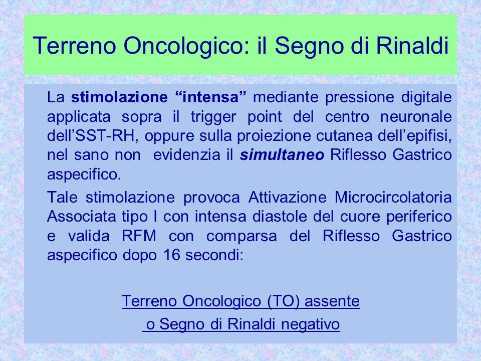 Terreno Oncologico: il Segno di Rinaldi La stimolazione intensa mediante pressione digitale applicata sopra il trigger point del centro neuronale dell'SST-RH, oppure sulla proiezione cutanea dell'epifisi, nel sano non evidenzia il simultaneo Riflesso Gastrico aspecifico.