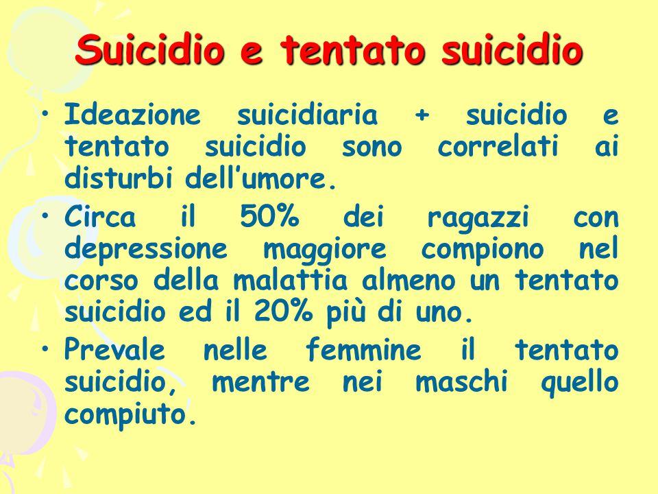 Suicidio e tentato suicidio Ideazione suicidiaria + suicidio e tentato suicidio sono correlati ai disturbi dell'umore. Circa il 50% dei ragazzi con de
