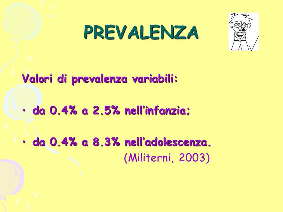 PREVALENZA Valori di prevalenza variabili: da 0.4% a 2.5% nell'infanzia;da 0.4% a 2.5% nell'infanzia; da 0.4% a 8.3% nell'adolescenza.da 0.4% a 8.3% n