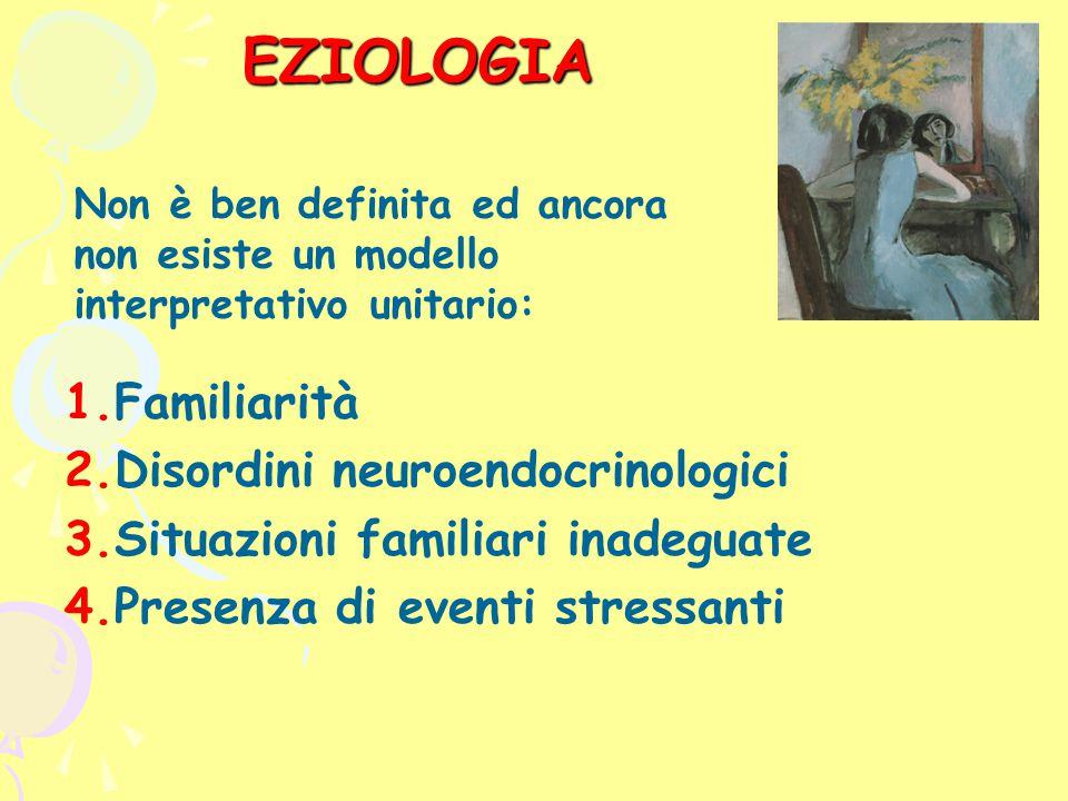 EZIOLOGIA 1.Familiarità 2.Disordini neuroendocrinologici 3.Situazioni familiari inadeguate 4.Presenza di eventi stressanti Non è ben definita ed ancor