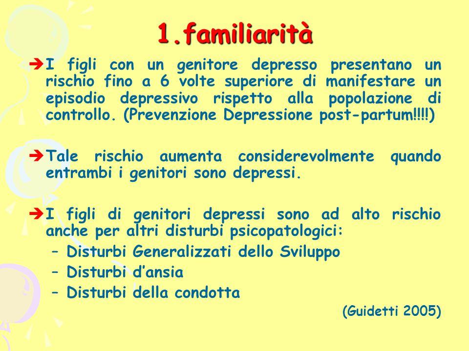 1.familiarità  I figli con un genitore depresso presentano un rischio fino a 6 volte superiore di manifestare un episodio depressivo rispetto alla po