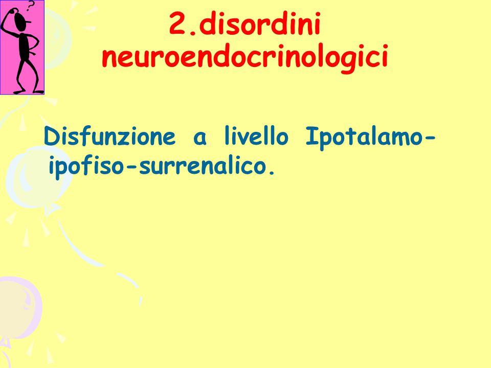 2. 2.disordini neuroendocrinologici Disfunzione a livello Ipotalamo- ipofiso-surrenalico.
