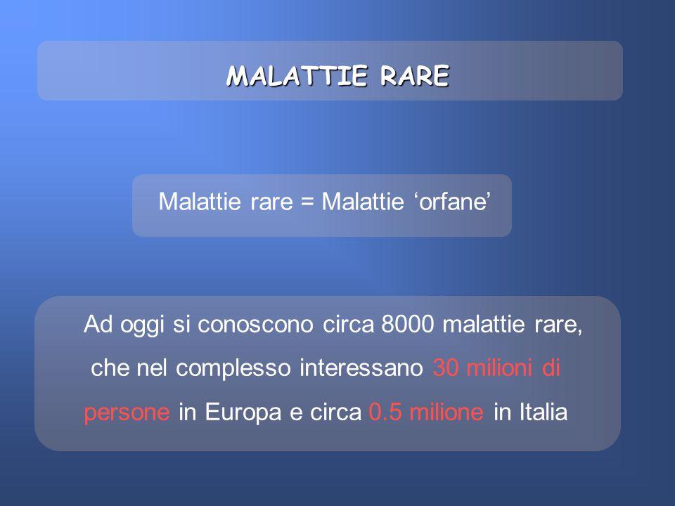 MALATTIE RARE Ad oggi si conoscono circa 8000 malattie rare, che nel complesso interessano 30 milioni di persone in Europa e circa 0.5 milione in Ital