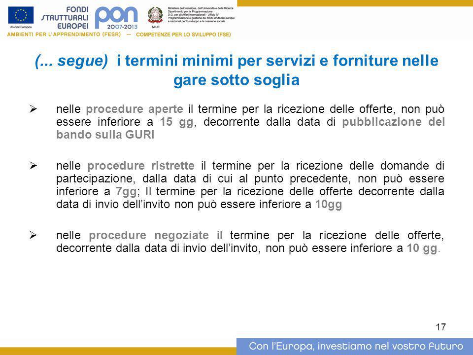 (... segue) i termini minimi per servizi e forniture nelle gare sotto soglia  nelle procedure aperte il termine per la ricezione delle offerte, non p