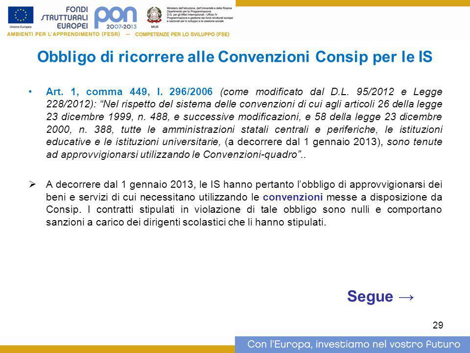 """Obbligo di ricorrere alle Convenzioni Consip per le IS Art. 1, comma 449, l. 296/2006 (come modificato dal D.L. 95/2012 e Legge 228/2012): """"Nel rispet"""