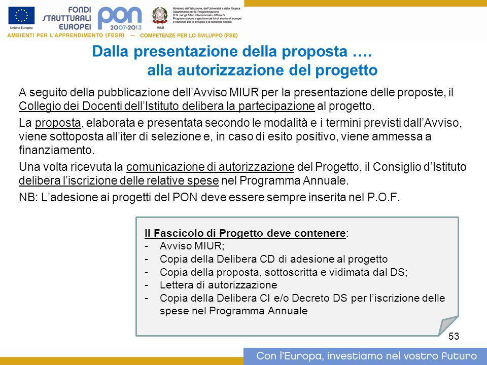 Dalla presentazione della proposta …. alla autorizzazione del progetto A seguito della pubblicazione dell'Avviso MIUR per la presentazione delle propo