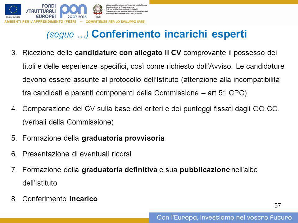 57 3.Ricezione delle candidature con allegato il CV comprovante il possesso dei titoli e delle esperienze specifici, così come richiesto dall'Avviso.