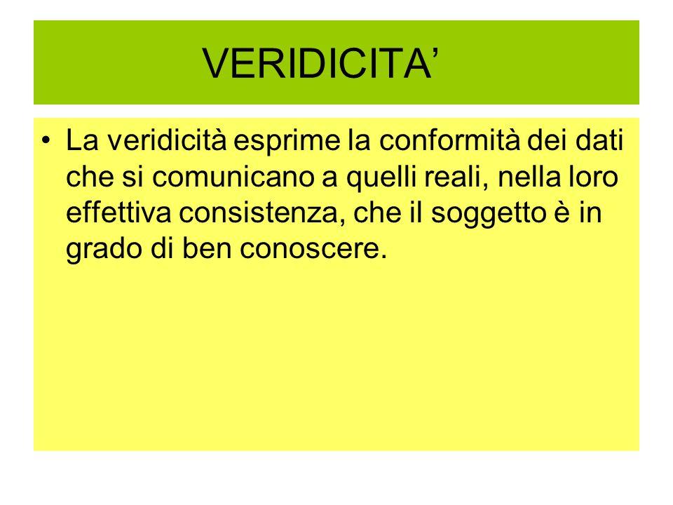VERIDICITA' La veridicità esprime la conformità dei dati che si comunicano a quelli reali, nella loro effettiva consistenza, che il soggetto è in grado di ben conoscere.