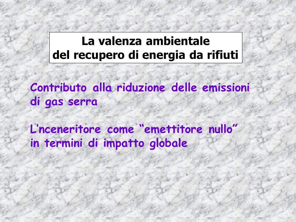 """La valenza ambientale del recupero di energia da rifiuti Contributo alla riduzione delle emissioni di gas serra L'nceneritore come """"emettitore nullo"""""""