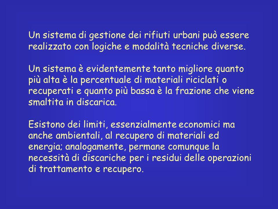 EMISSIONI DI GAS SERRA DA COMBUSTIONE RU (KgCO 2 /t RU )