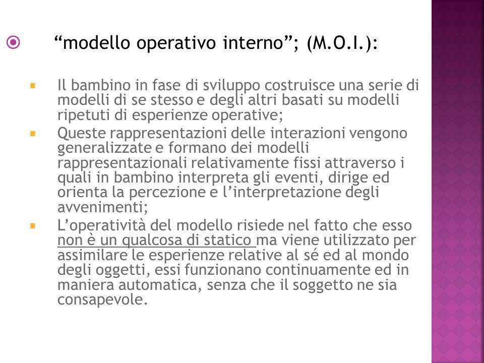 """ Il """"modello operativo interno""""; (M.O.I.):  Il bambino in fase di sviluppo costruisce una serie di modelli di se stesso e degli altri basati su mode"""