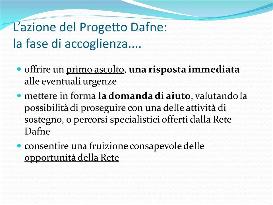 L'azione del Progetto Dafne: la fase di accoglienza.... offrire un primo ascolto, una risposta immediata alle eventuali urgenze mettere in forma la do