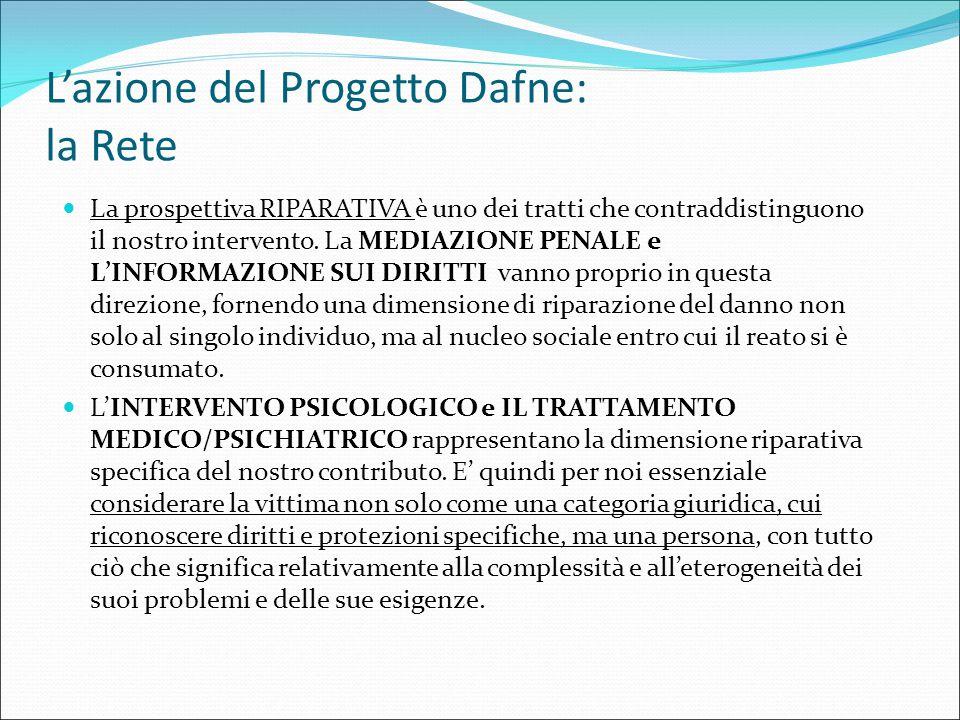 L'azione del Progetto Dafne: la Rete La prospettiva RIPARATIVA è uno dei tratti che contraddistinguono il nostro intervento. La MEDIAZIONE PENALE e L'
