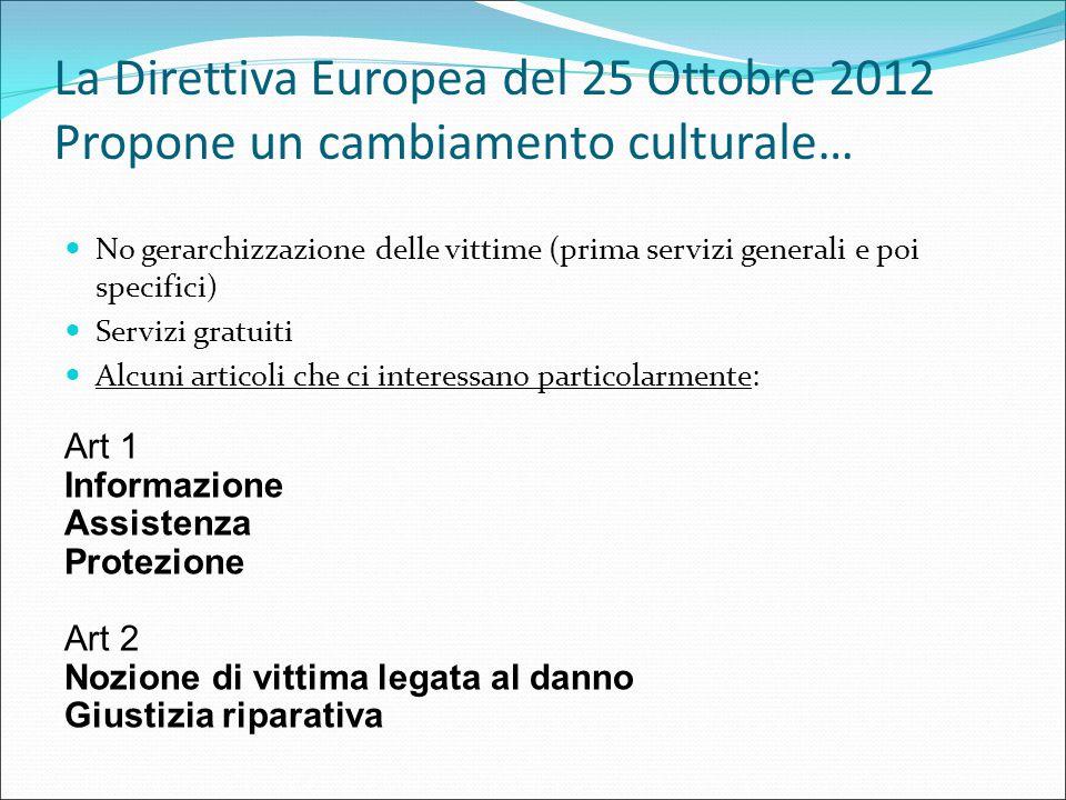 La Direttiva Europea del 25 Ottobre 2012 Propone un cambiamento culturale… No gerarchizzazione delle vittime (prima servizi generali e poi specifici)