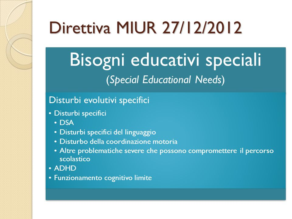 Direttiva MIUR 27/12/2012 Bisogni educativi speciali (Special Educational Needs) Disturbi evolutivi specifici Disturbi specifici DSA Disturbi specific